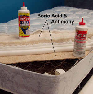 Cutaway photo of Boric Acid and Antimony Mattress